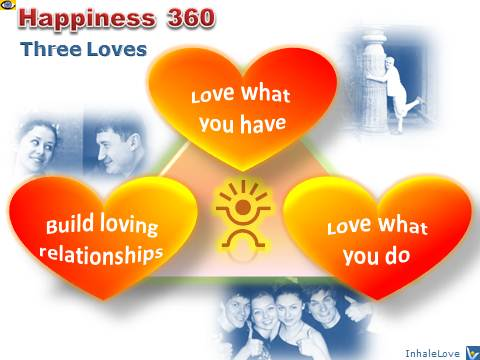 Happiness 360: Three Loves